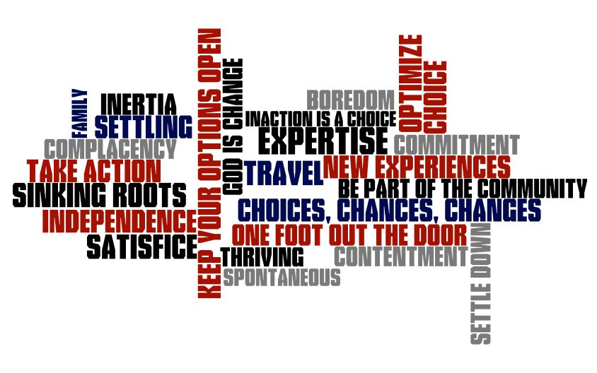 Word Cloud Created at Wordle.net