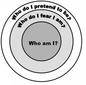 Who Do I Fear I am?